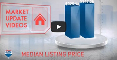 Market Update For May 2016