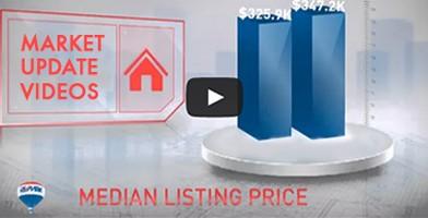 Market Update Videos For January 2017 – Greater Charlotte Region